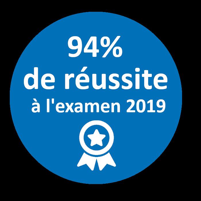 Réussite CAP Petite Enfance 2019