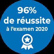 reussite-CAP-ESTH-2020