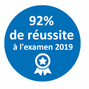 réussite CAP Coiffure 2019